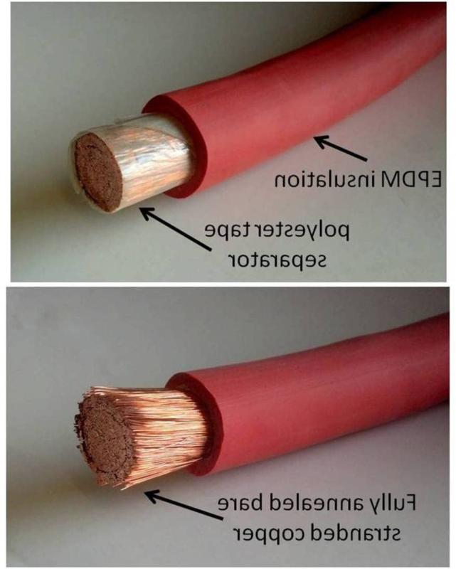 6 25 Red Welding Battery Copper Flexible Cable Wire -